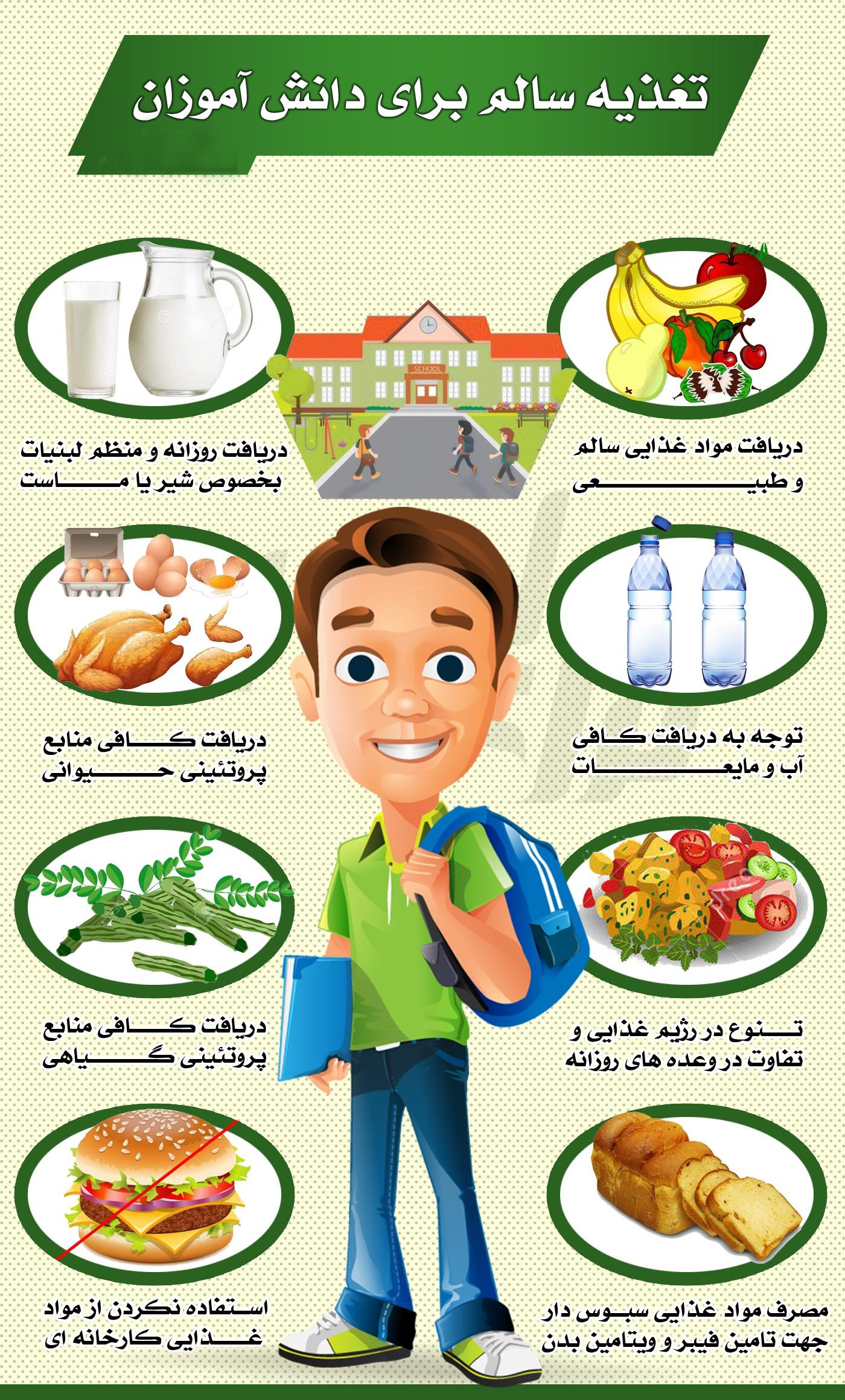 تغذیه-کودکان-دبستانی-قسمت-دوم
